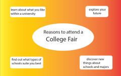 National college fair unveils admission resources